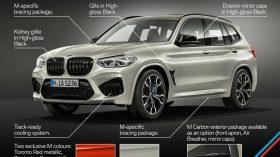 BMW X3 M 2019 68