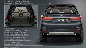 BMW X7 Destacado 4