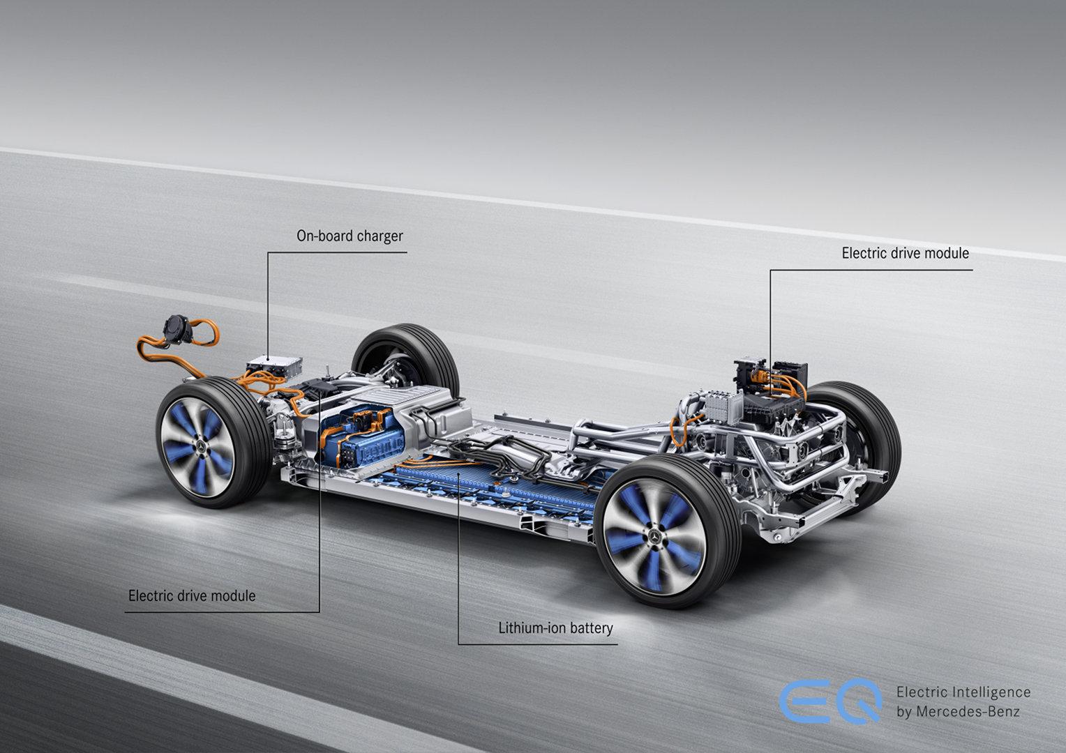 Mercedes EQC 23