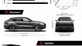 Porsche Cayenne Coupe Info 2