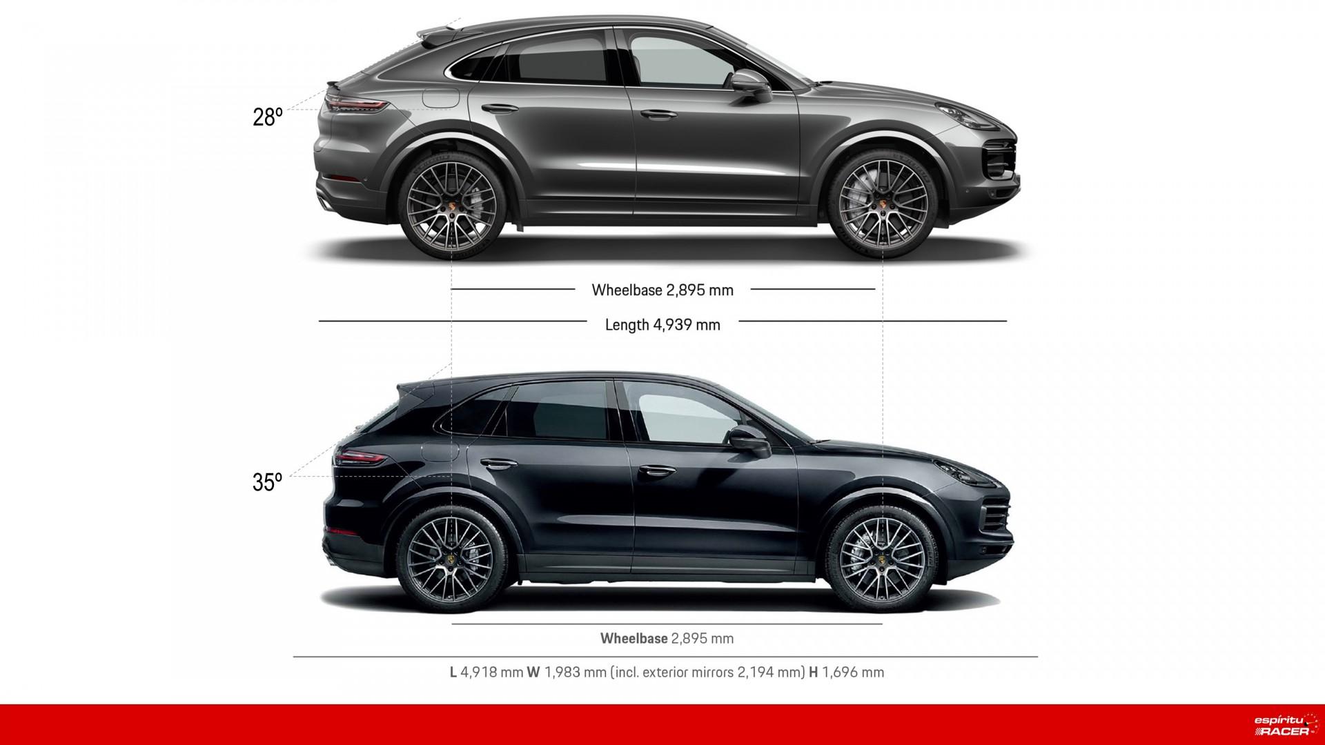 Porsche Cayenne Vs Cayenne Coupe