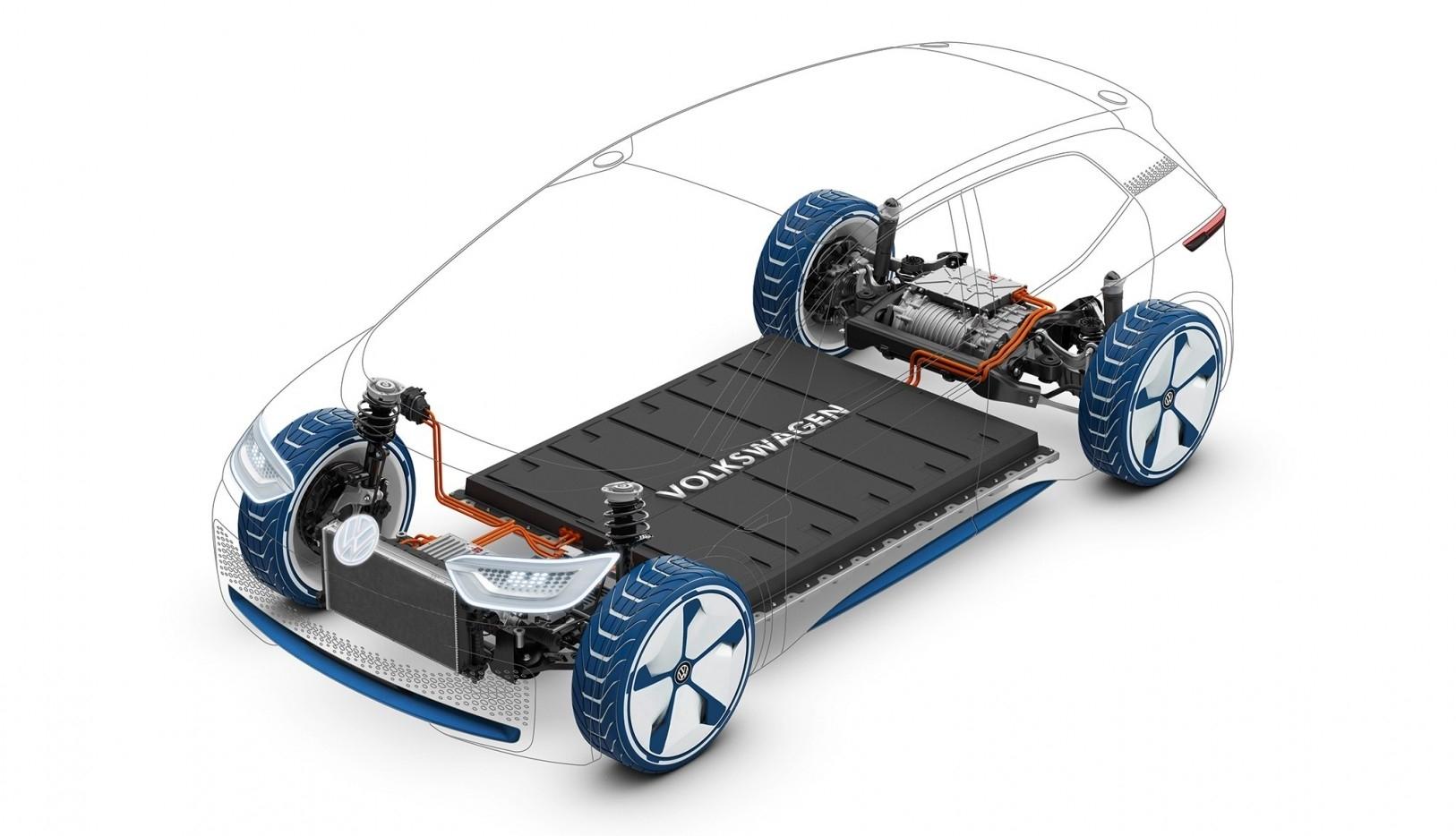 Volkswagen ID Bateria