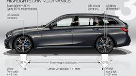 BMW 3 Touring 2019 Destacado 1
