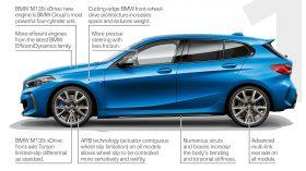 BMW Serie 1 2019 106