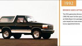 Bronco Timeline 10