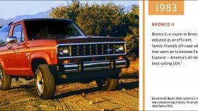 Bronco Timeline 8