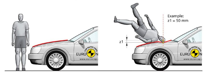 Euroncap Pedestrian