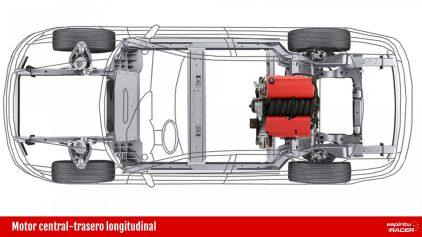 Motor central trasero longitudinal