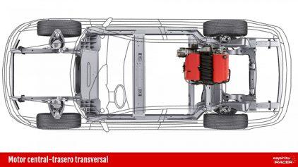 Motor central trasero transversal