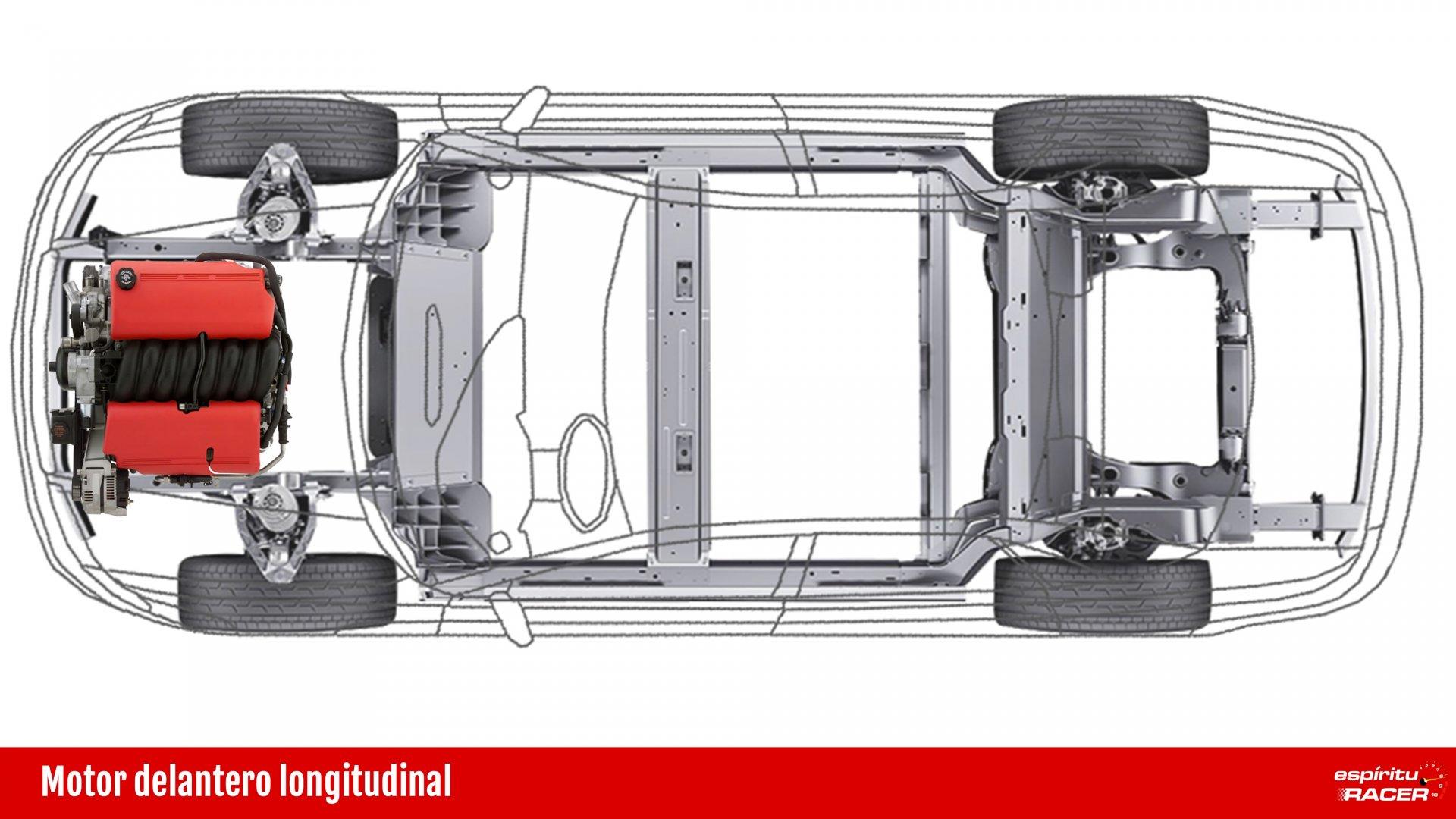 Motor delantero longitudinal