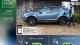 Range Rover Discovery Sport PHEV 2020 graficos 1