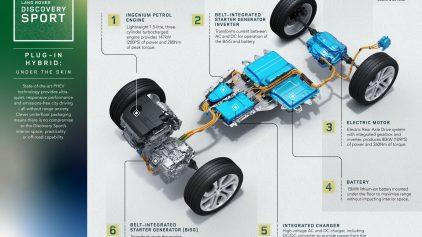 Range Rover Discovery Sport PHEV 2020 graficos 3