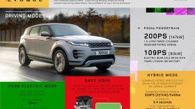 Range Rover Evoque PHEV 2020 graficos 2
