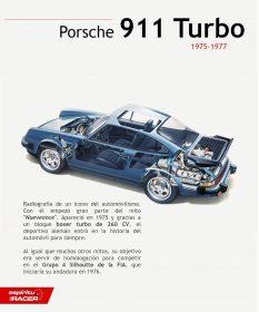 Revista coches espiritu RACER 10