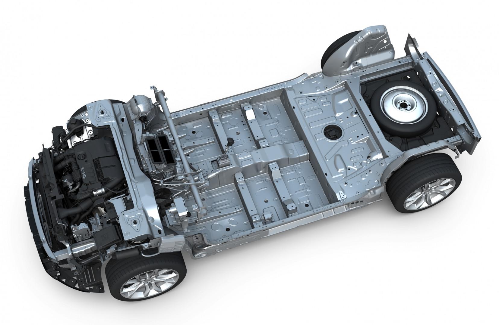 Peugeot Plataforma EMP2