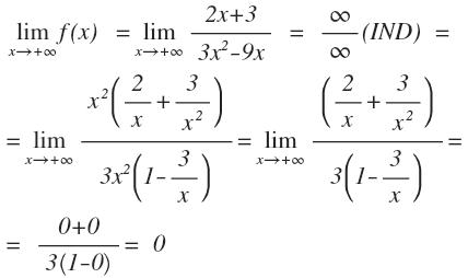 Infiniti Ecuacion
