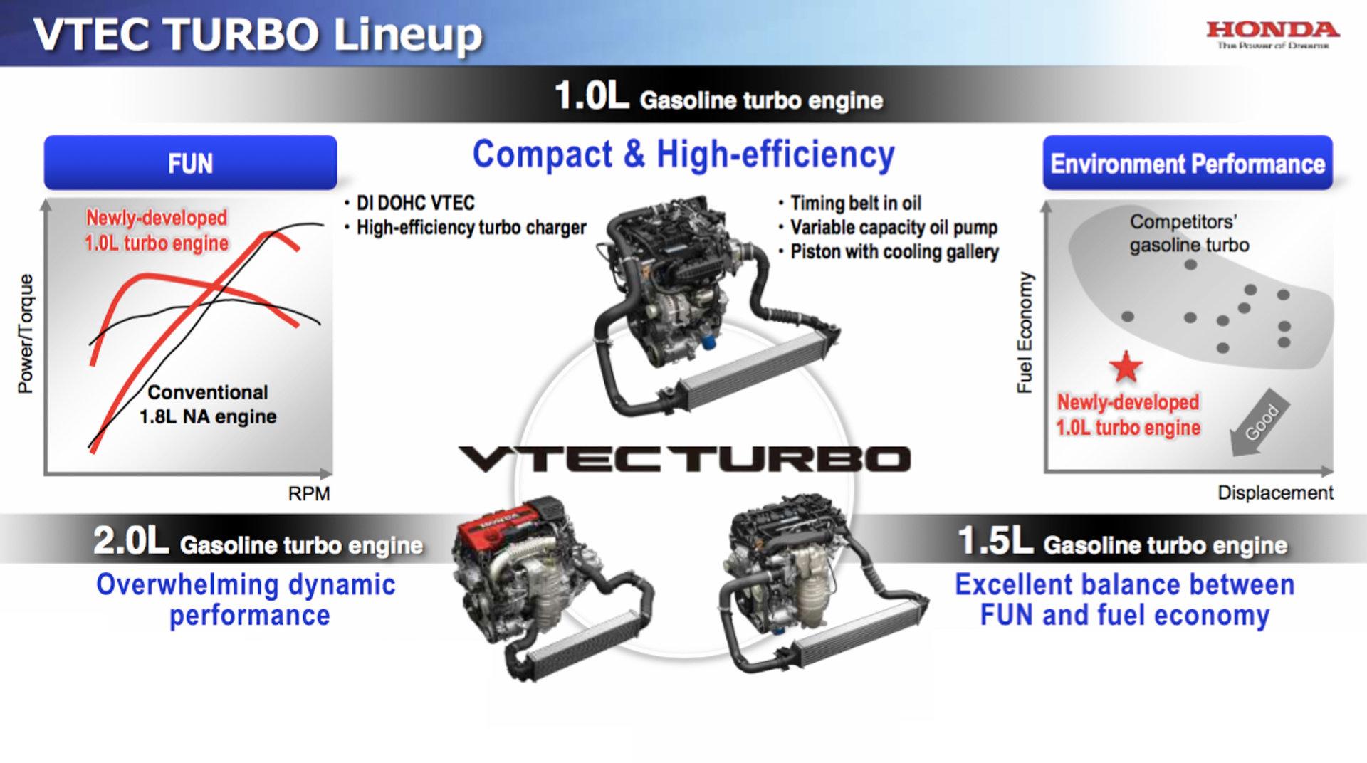 Motor Honda Earth Dreams VTEC Turbo