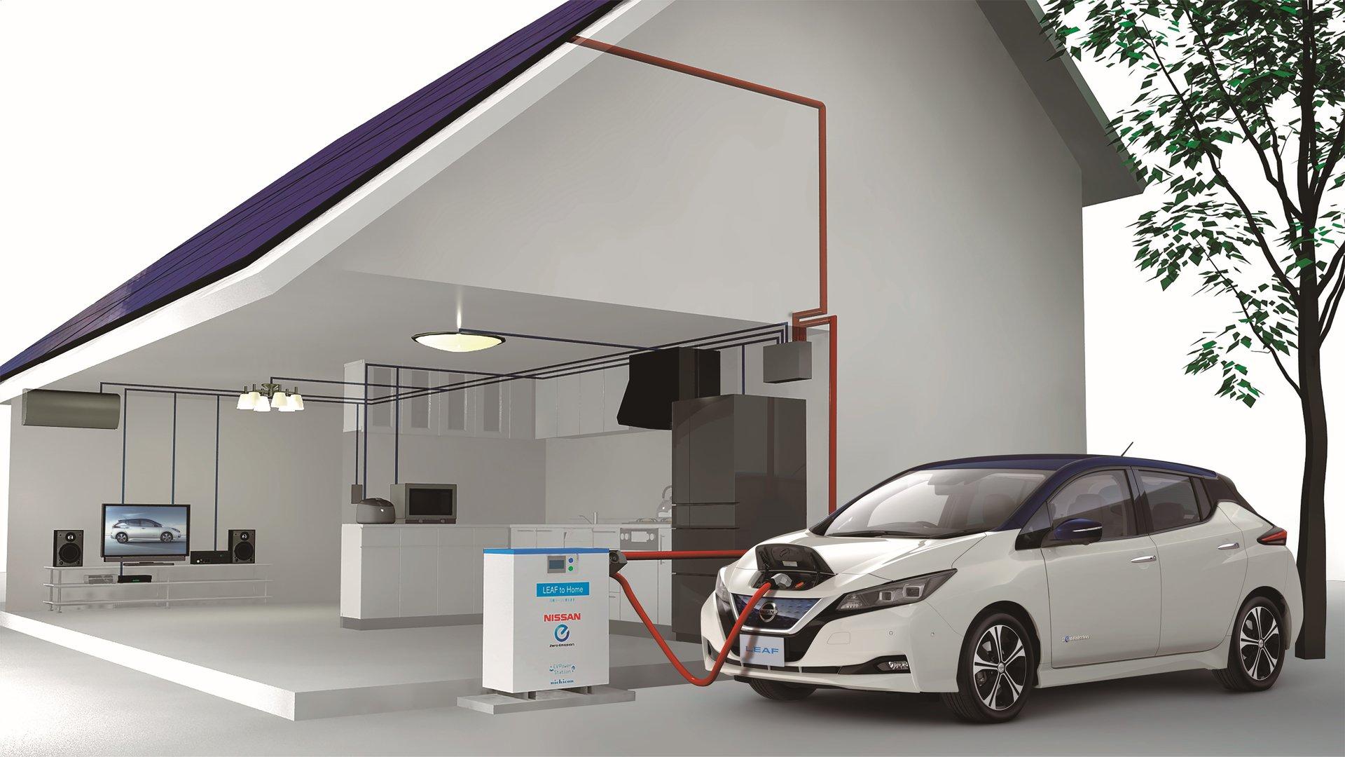 Nissan Leaf Recarga Domestica