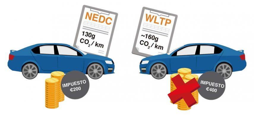 Impuestos WLTP