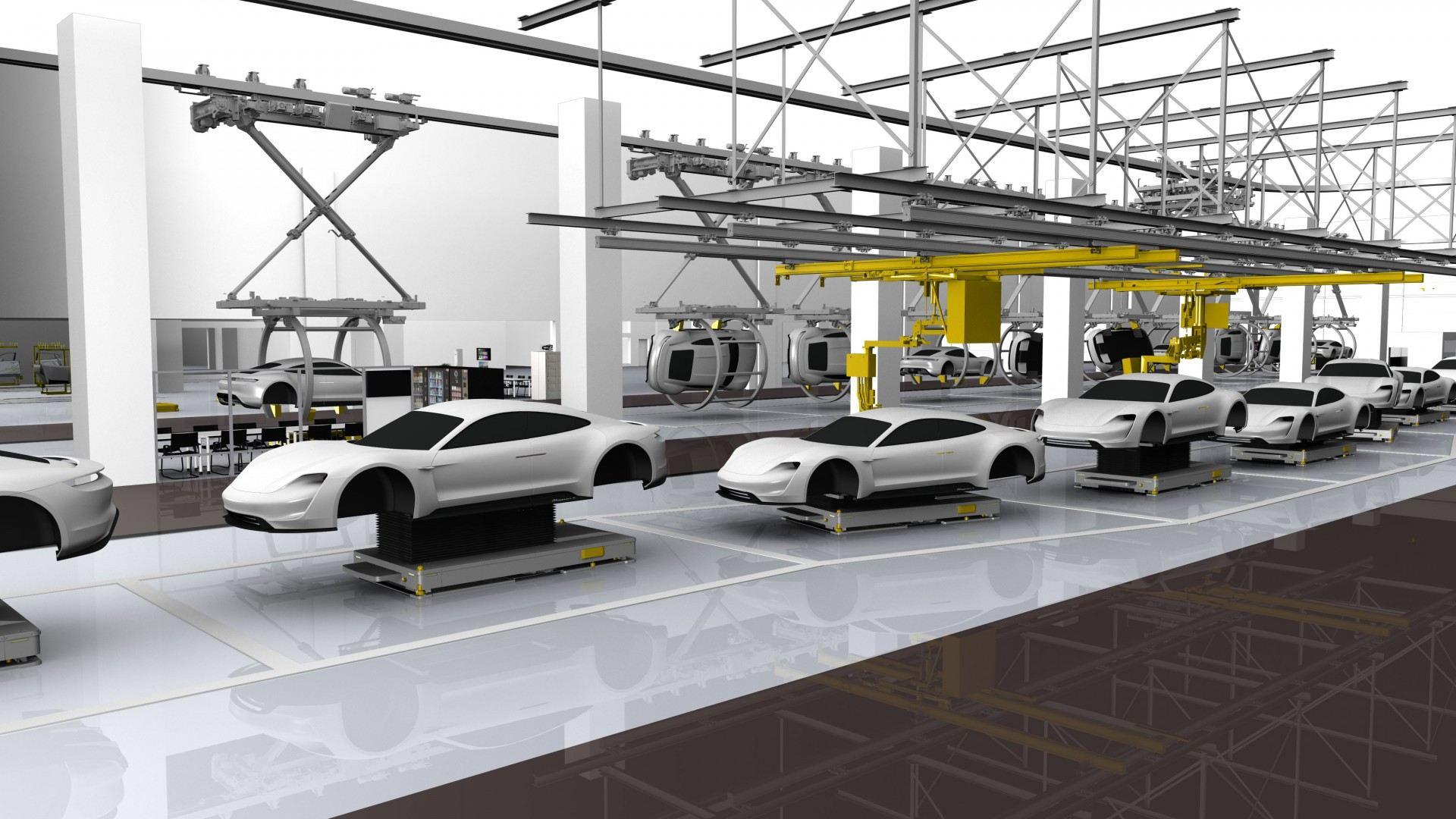 Sistema De Producción Porsche 4 0 1