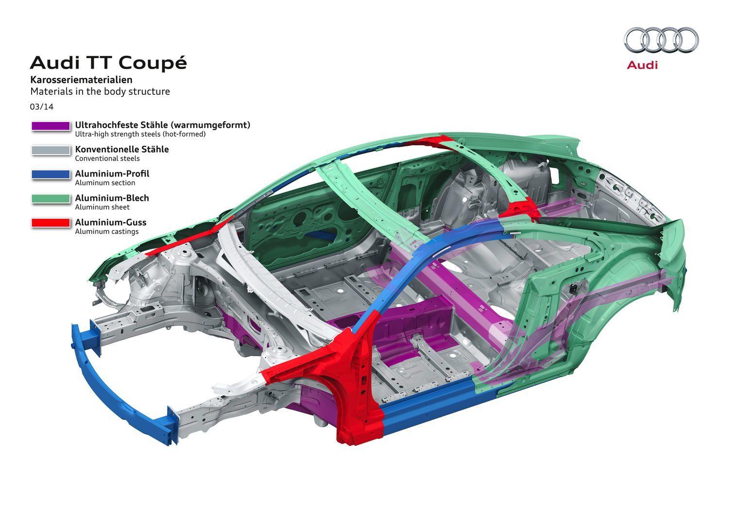 Audi TT Chasis 1
