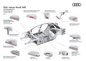 Carroceria Audi A8 1