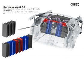 Carroceria Audi A8 3