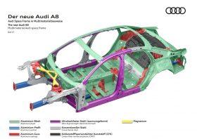 Carroceria Audi A8 4