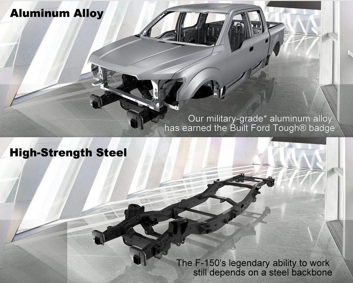 Ford F150 Aluminio