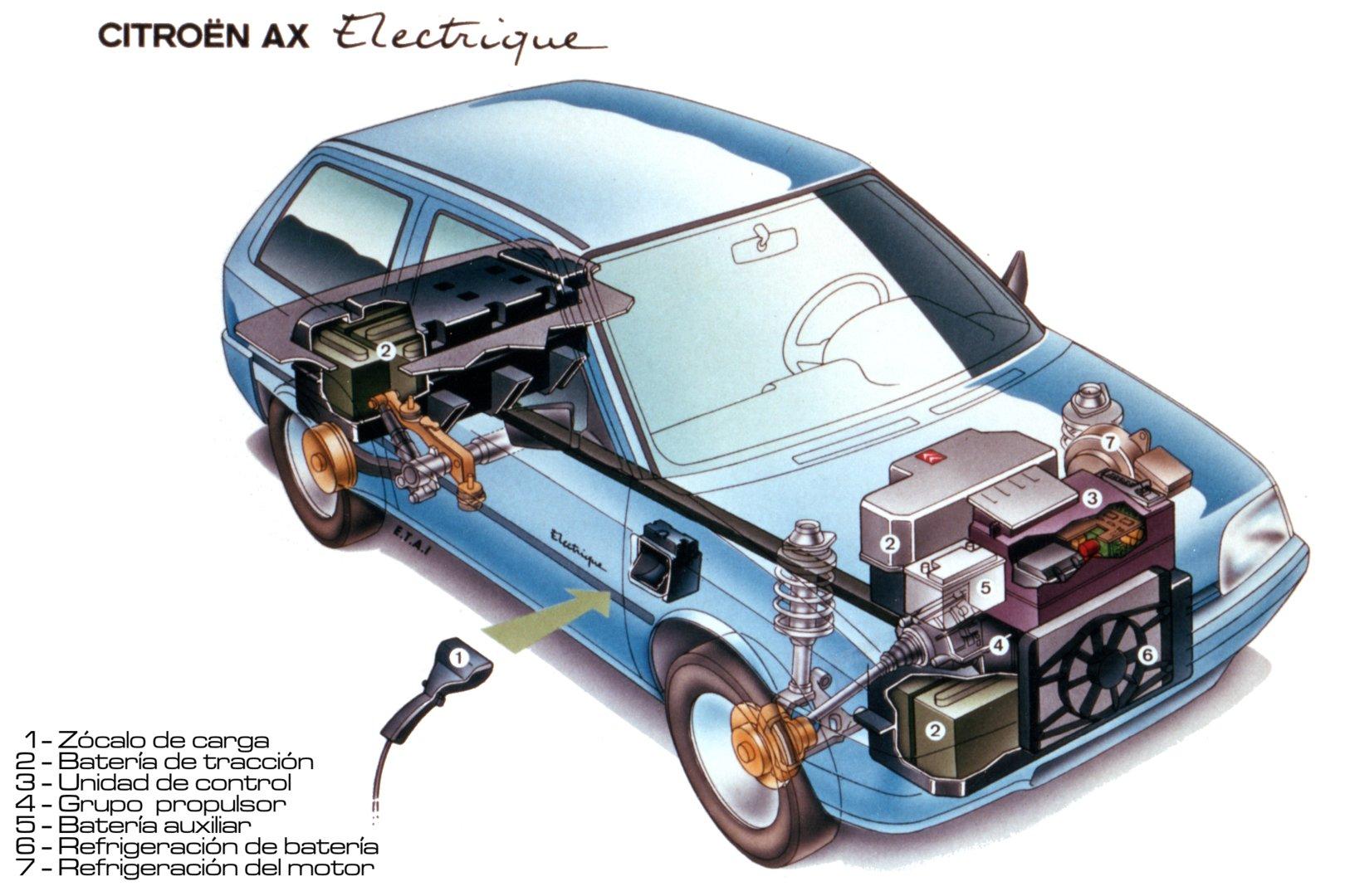 Citroen AX Electrique 4
