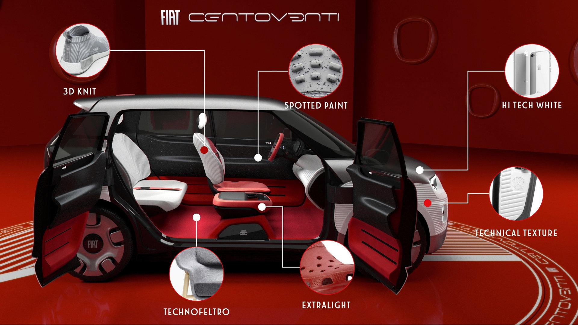Fiat Concept Centoventi 17