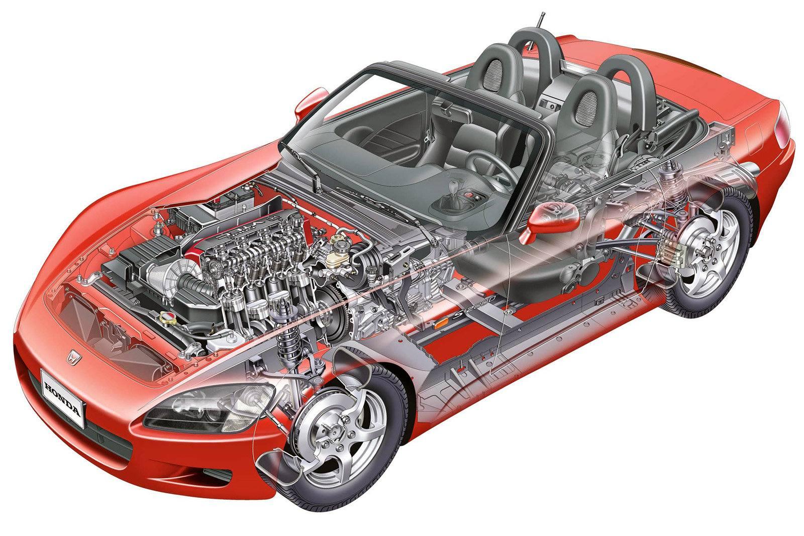 Honda S2000 AP1 5