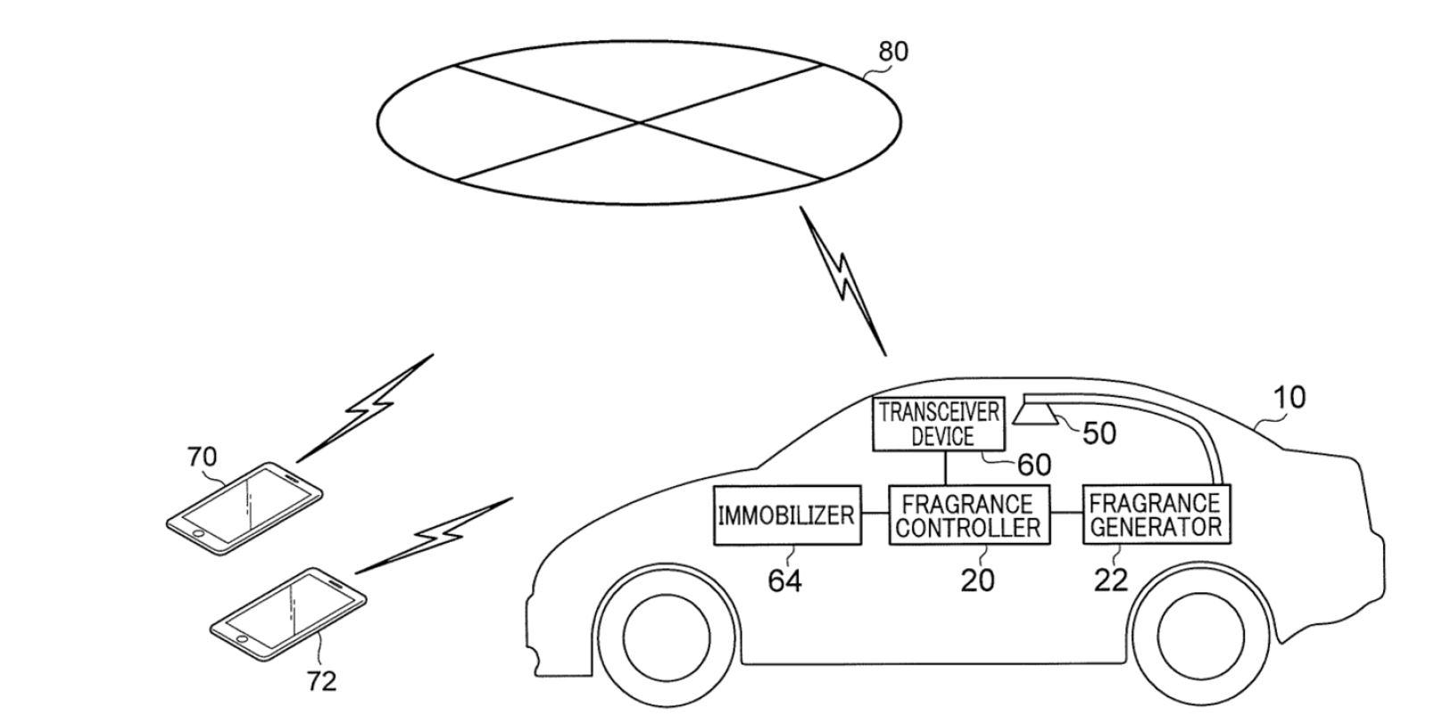 Patente Toyota Dispensador Fragancia