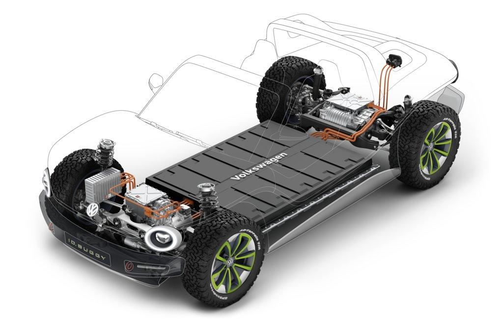 Volkswagen ID Buggy 16