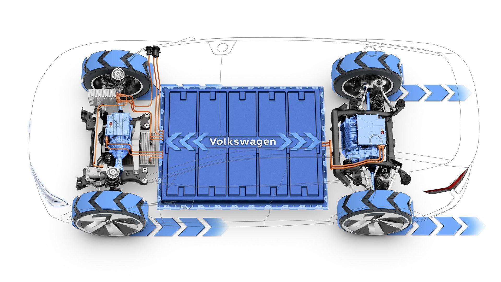Volkswagen Id Crozz 7