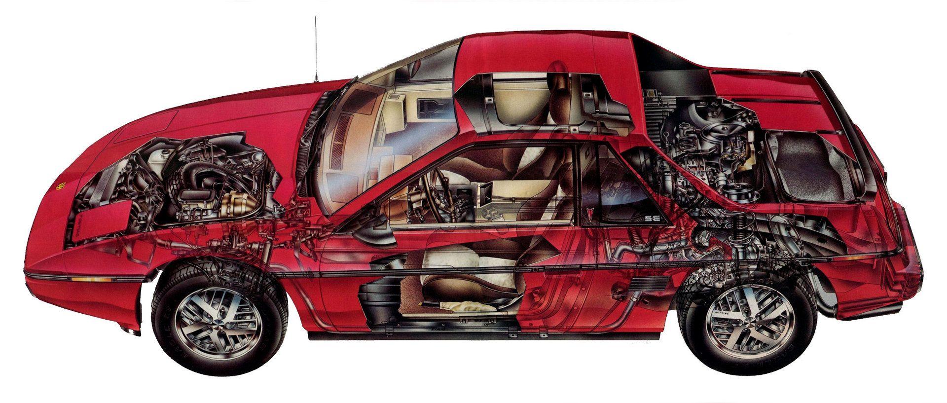 1984 Pontiac Fiero 2