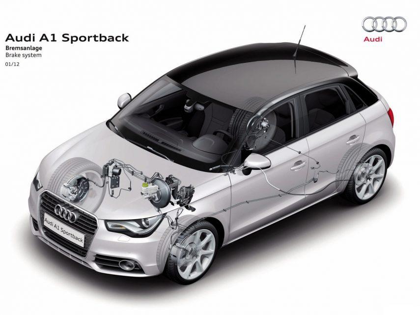 Audi A1 Sistema De Frenos