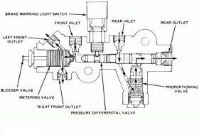Valvula Proporcional Frenos 1