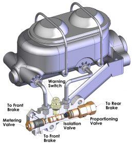 Valvula Proporcional Frenos 3