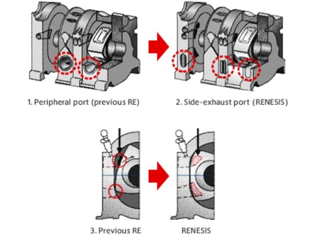 Side exhaust Port