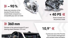 Porsche Macan Turbo 6