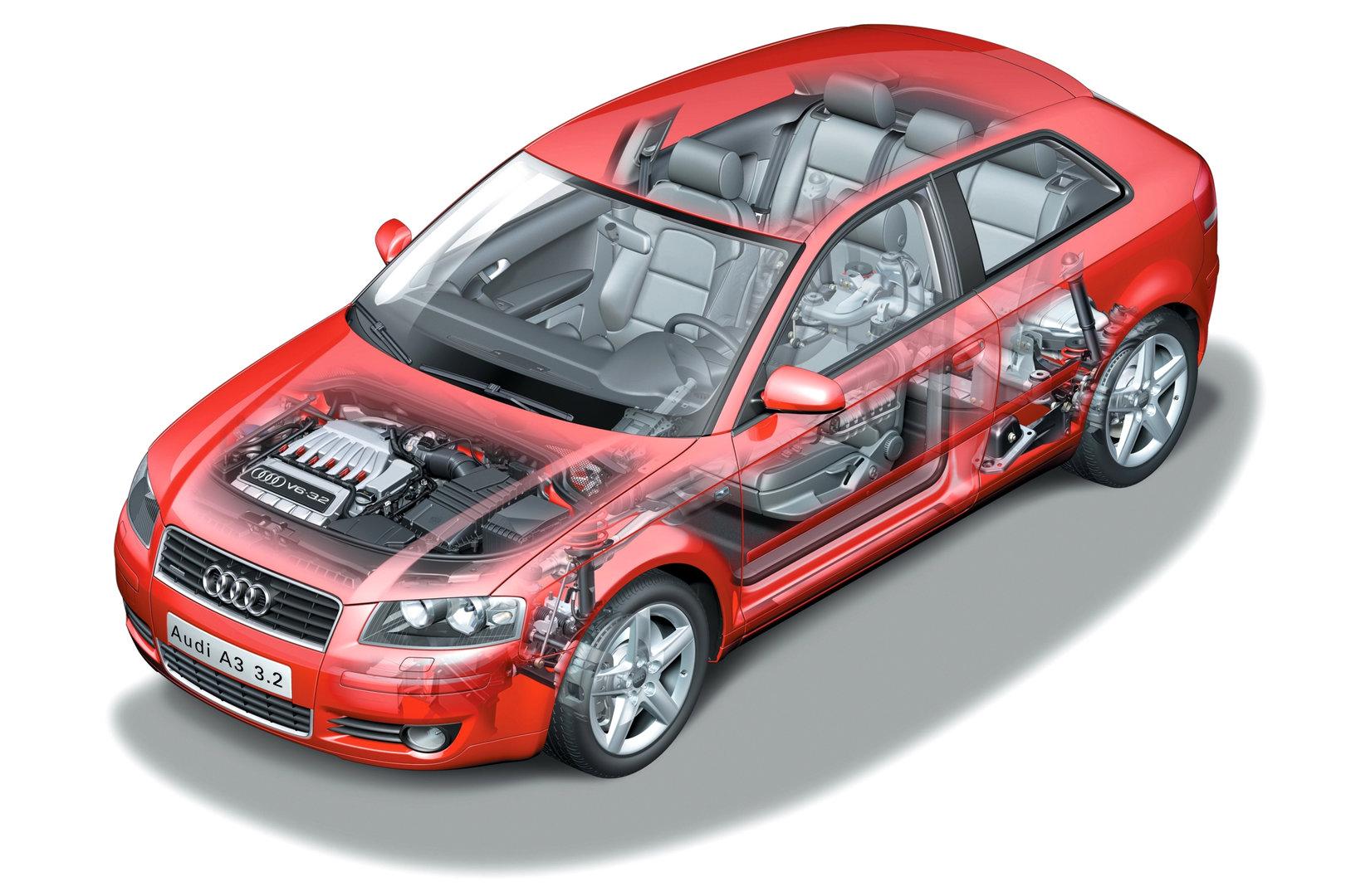 Audi A3 32 quattro 8P 5