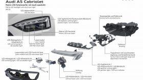 Audi A5 2020 (151)