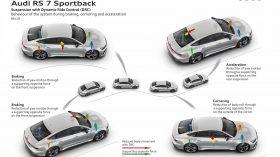 Audi RS7 Sportback 2020 (61)