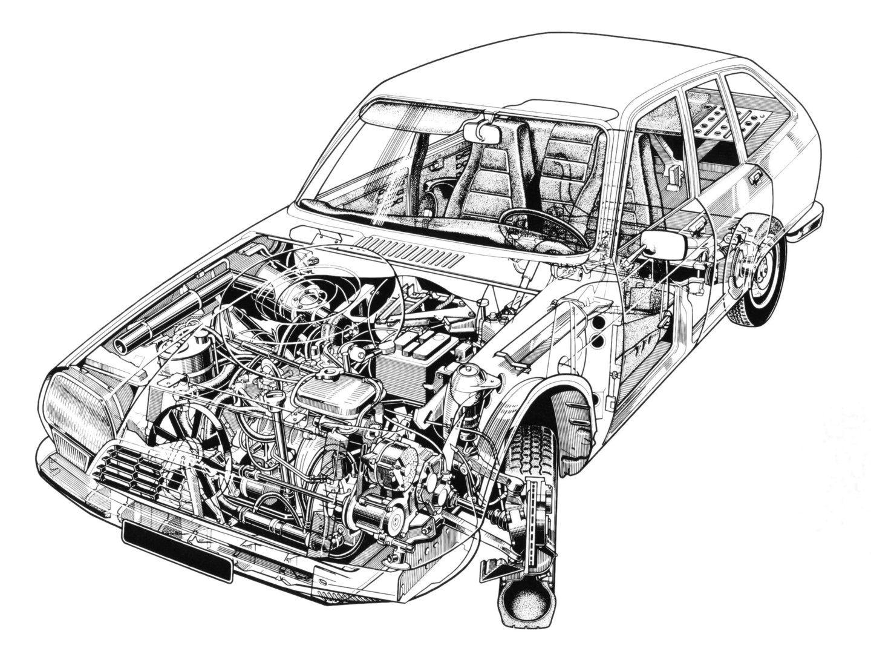 Citroen GS birotor esquema