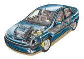 Renault irresistible Laguna 5