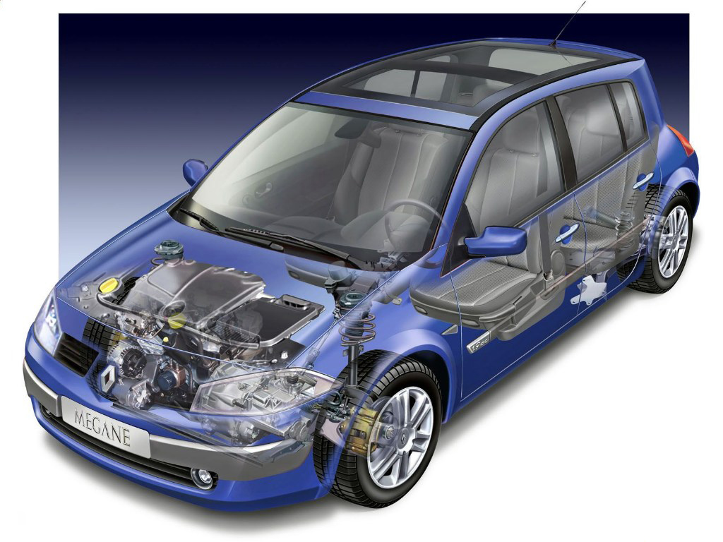 Renault Megane dCi 5p 6