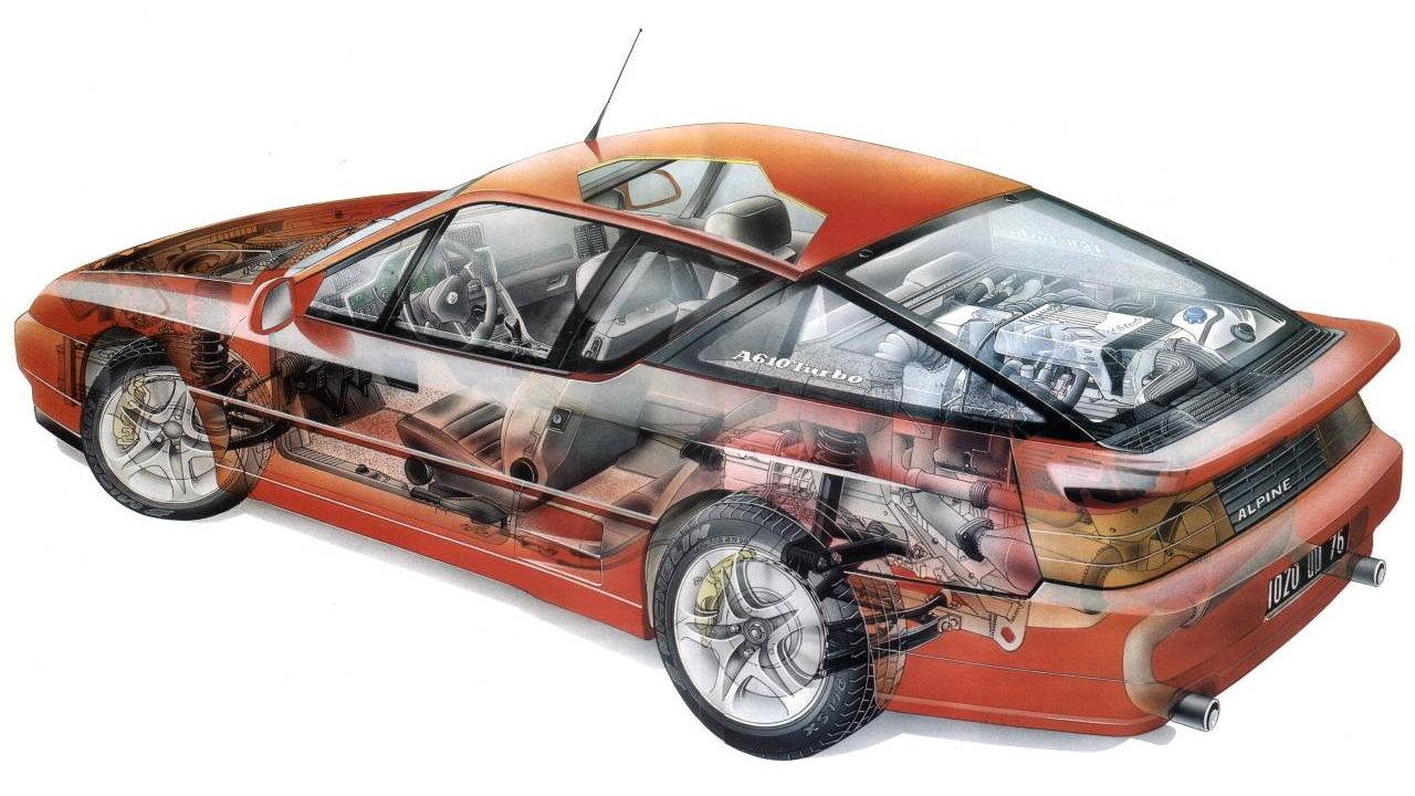 Renault Alpine A610 2