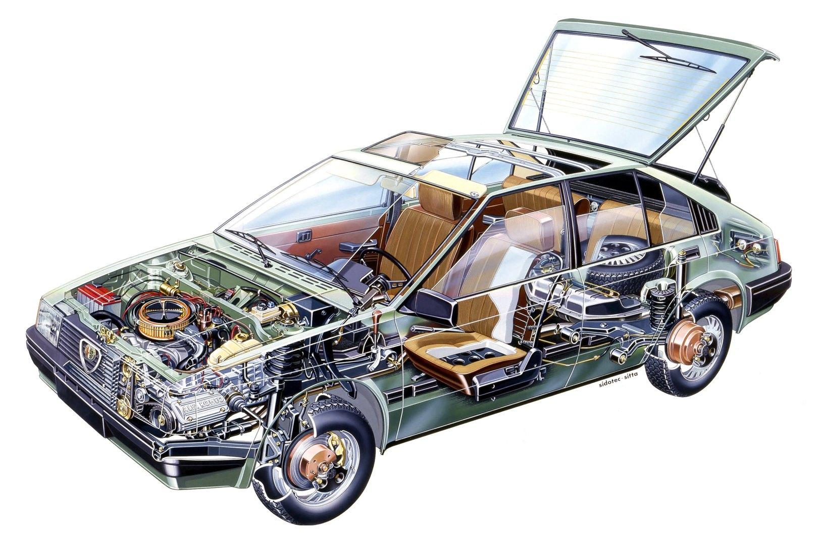Alfa Romeo Arna SL esquema