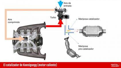 Catalizador Koenigsegg Motor Caliente